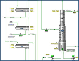 Crude Oil Distillation Model